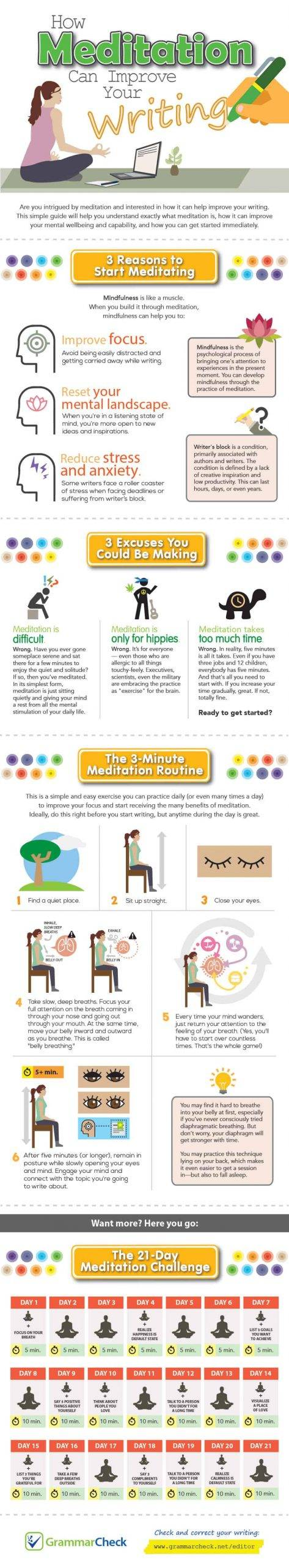 How Meditation Can Improve Your Writing Skills - Infographic