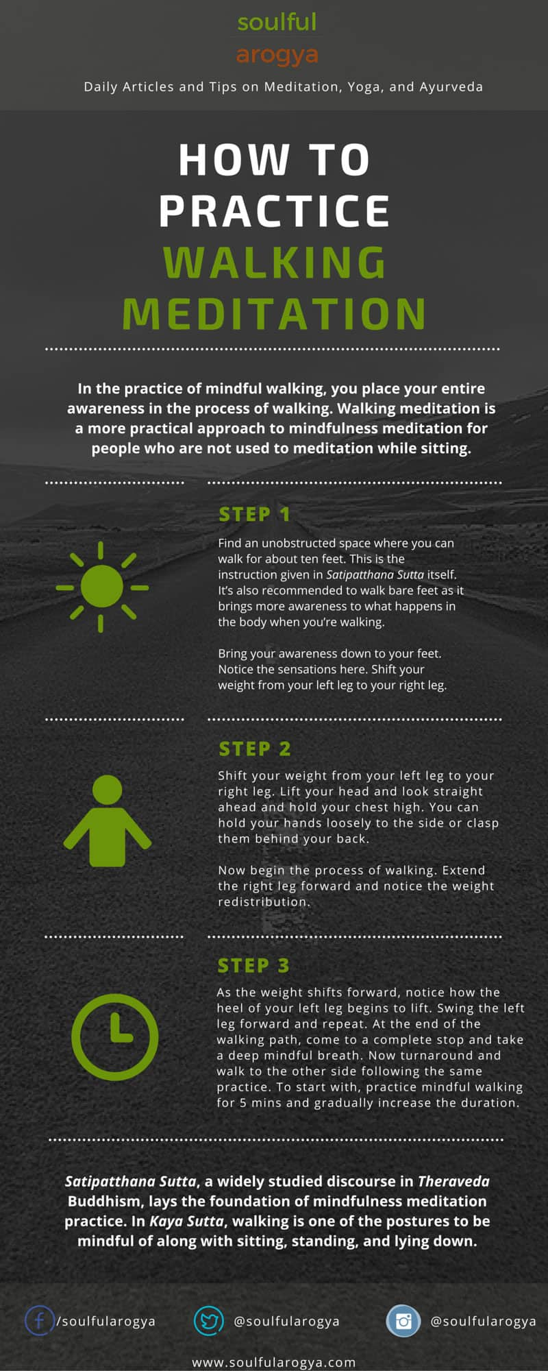 Infographic: How to Practice Mindful Walking Meditation