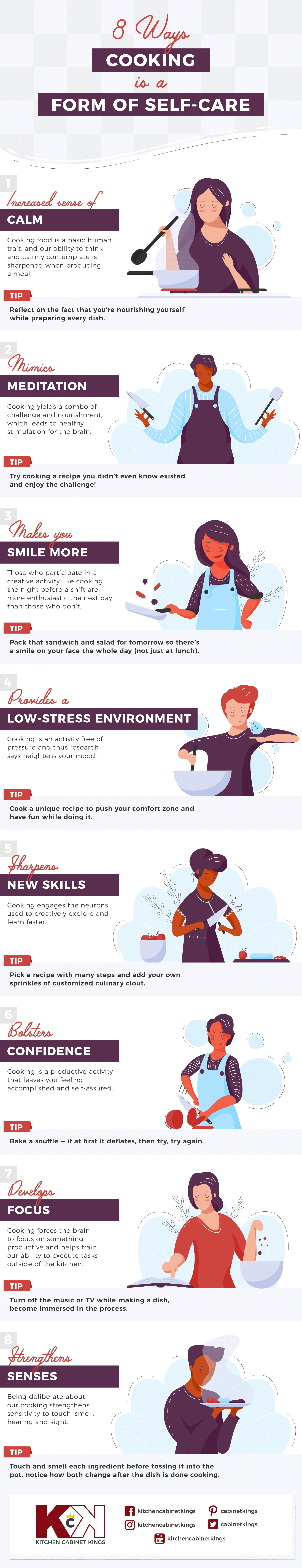 KCK cooking as meditiation infographic 1