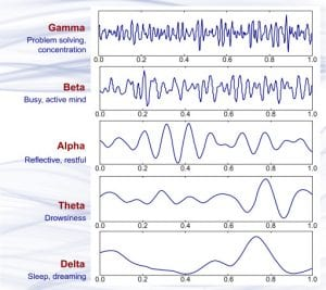 Deep Focus Music: Alpha Waves For Study, Concentration, and Focus